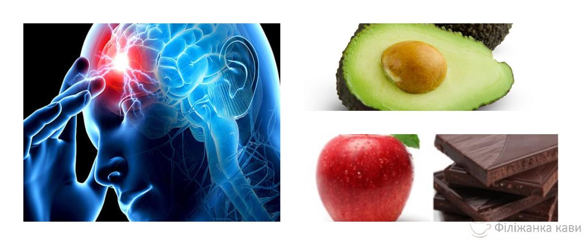 5 продуктів, які можуть запобігти інсульту: розкажіть про них своїм рідним